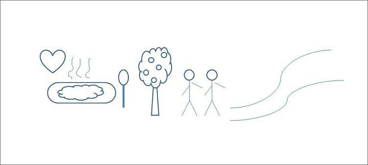 схематический-рисунок-поход-на-речку