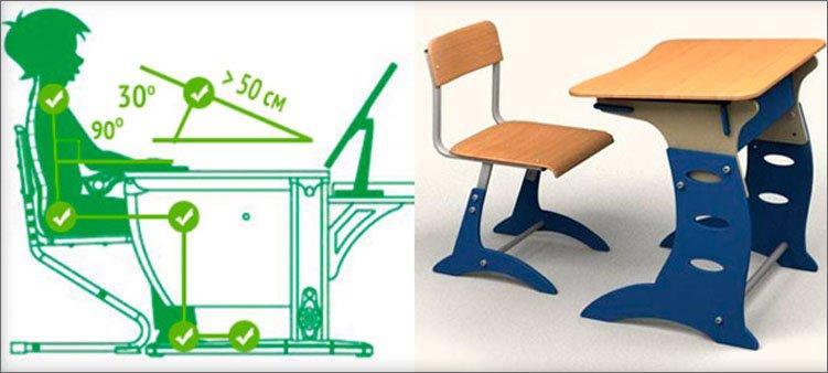 правильная-посадка-ребенка-за-столом