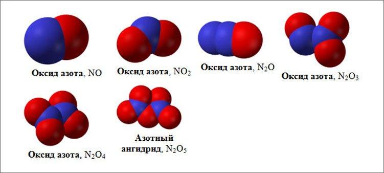 молекулы-оксидов-азота