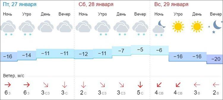прогноз-погоды