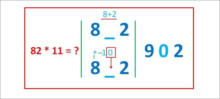умножение-82-на-11