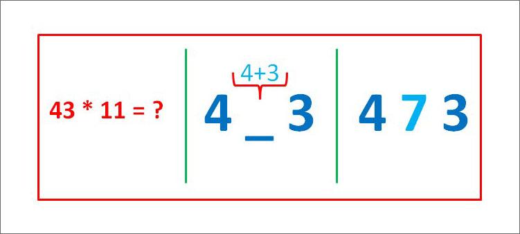 умножение-43-на-11