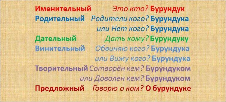 склонение-по-падежам-слова-бурундук