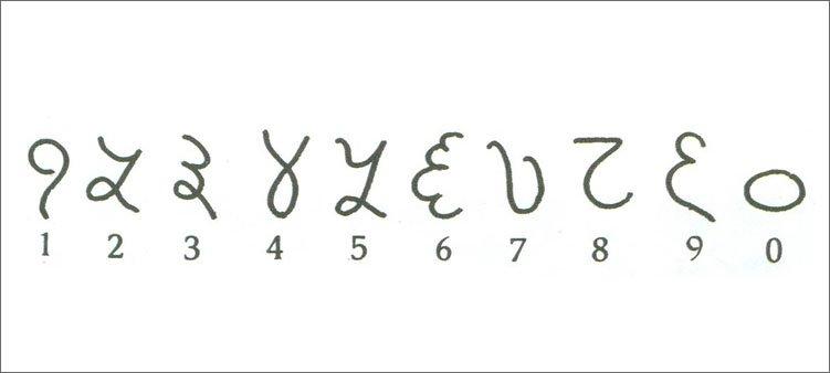 цифры-древней-индии