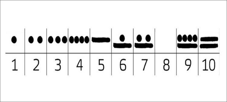 цифры-майа
