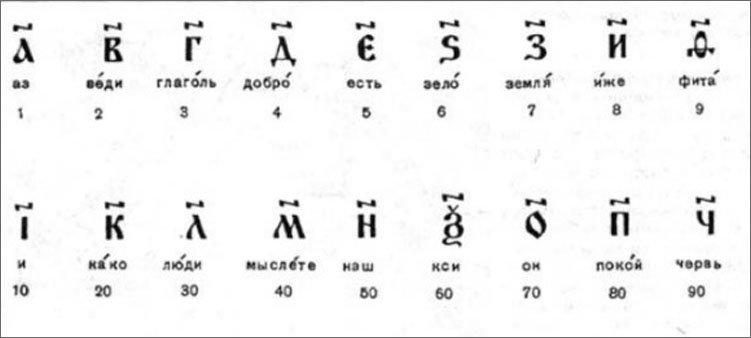 цифры-древних-славян