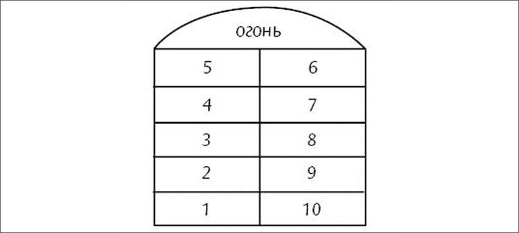 схема-для-классиков-шкаф