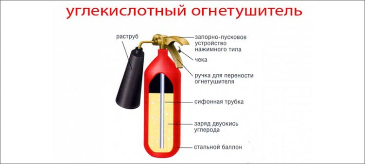 устройство-углекислотного-огнетушителя