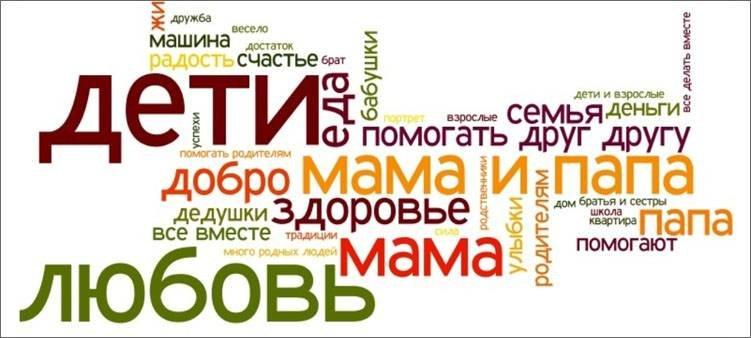 ассоциации-к-слову-семья