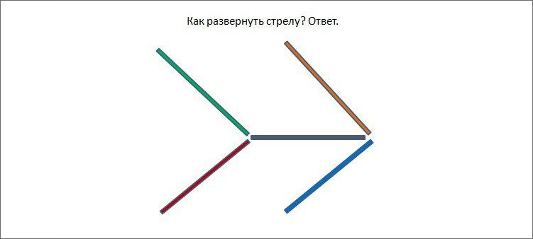 головоломка-стрела-ответ