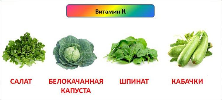 источники-витамина-к