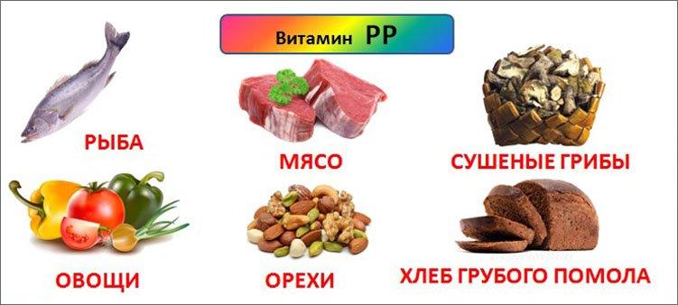 источники-витамина-рр