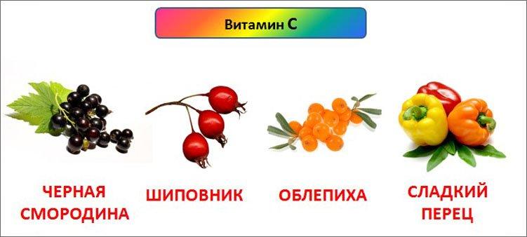 источники-витамина-с