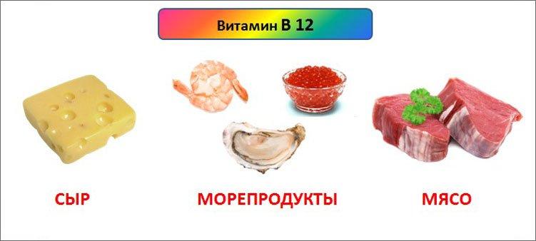 источники-витамина-в-12