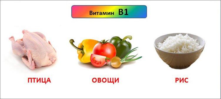 источники-витамина-в-1