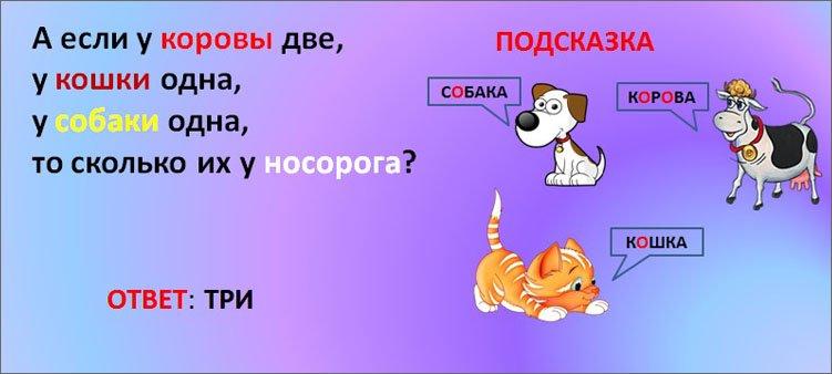 загадка-2-на-плакате-по-русскому-языку
