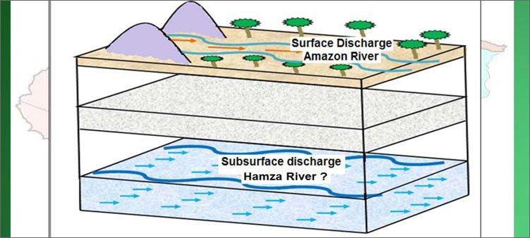 схема-подземной-реки-хамза