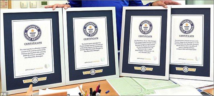 сертификаты-рекордов-гиннеса