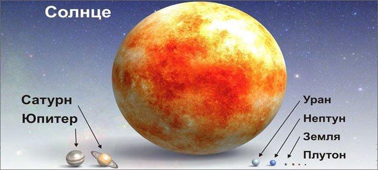 размеры-солнца-по-сравнению-с-планетами