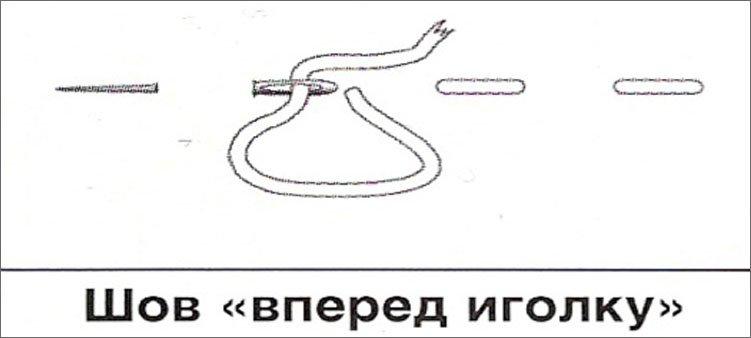 шов-вперед-иголка
