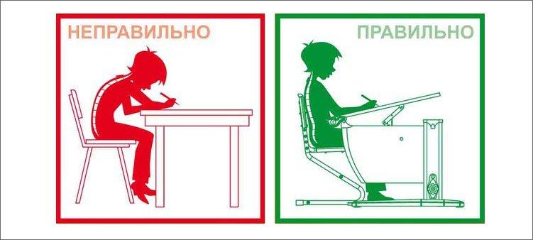 правильно-сидеть-за-столом