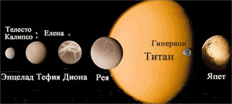 спутники-сатурна
