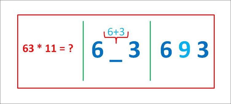 умножение-63-на-11