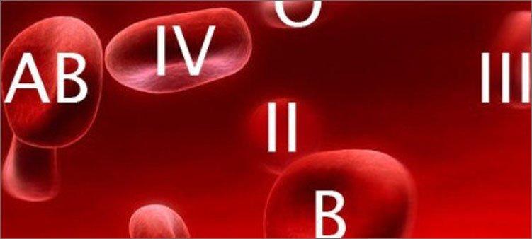 группы-крови