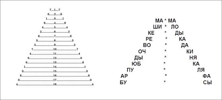 графические-пирамиды