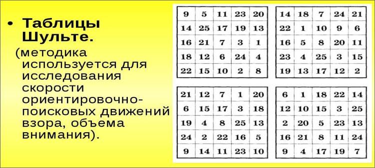 таблицы-шульте